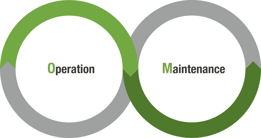 O&M(Operation and Maintenance)|XSOL